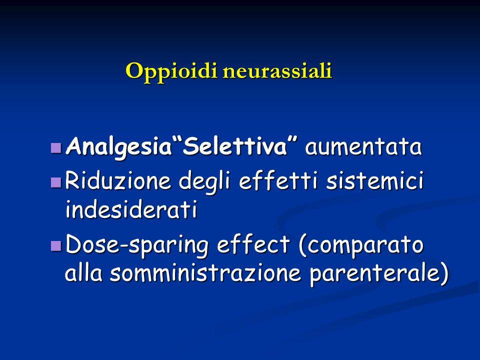 Oppioidi neurassiali Analgesia Selettiva aumentata. Riduzione degli effetti sistemici indesiderati.