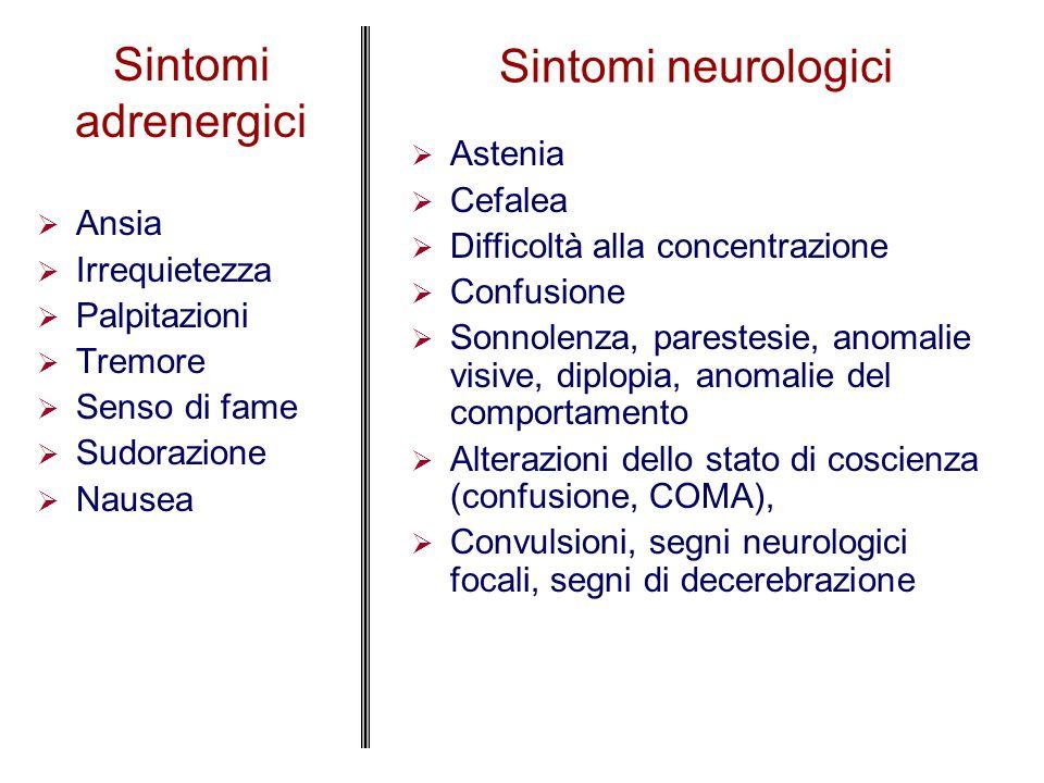Sintomi neurologici Sintomi adrenergici Astenia Cefalea