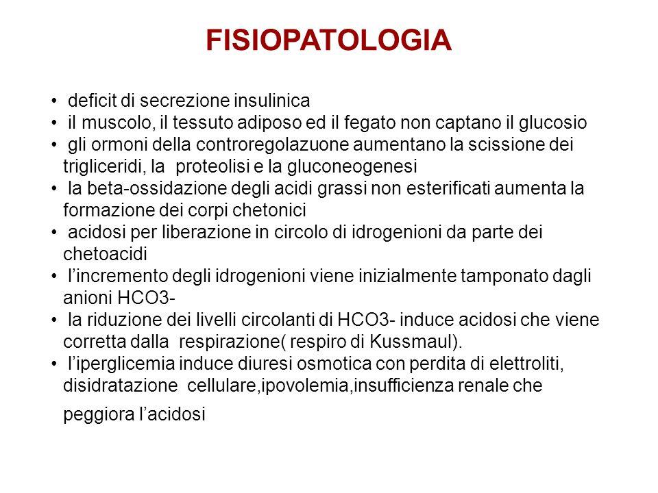 FISIOPATOLOGIA deficit di secrezione insulinica