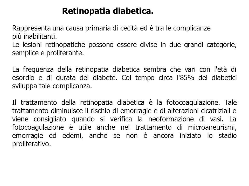 Retinopatia diabetica.