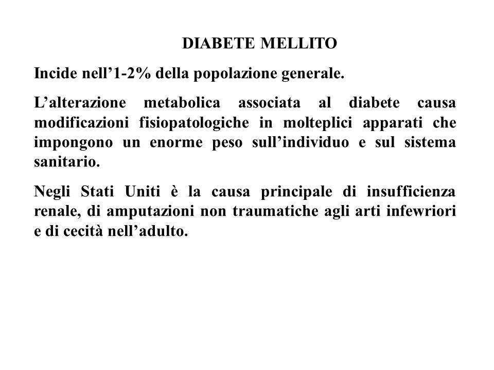 DIABETE MELLITO Incide nell'1-2% della popolazione generale.
