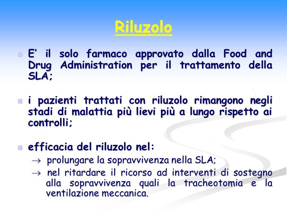 Riluzolo E' il solo farmaco approvato dalla Food and Drug Administration per il trattamento della SLA;