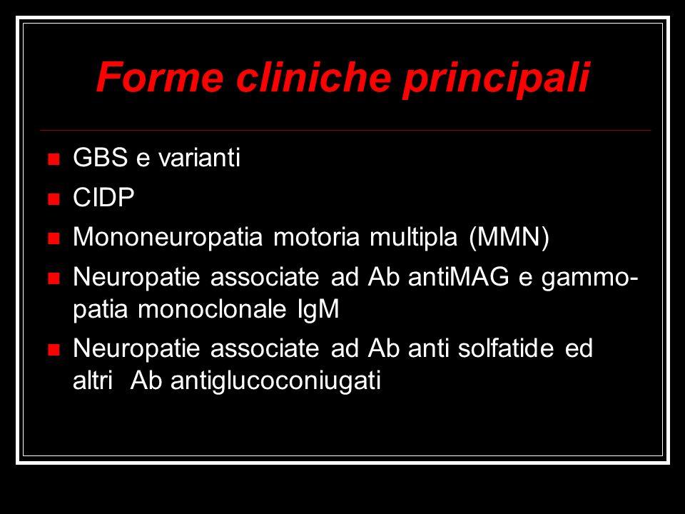 Forme cliniche principali