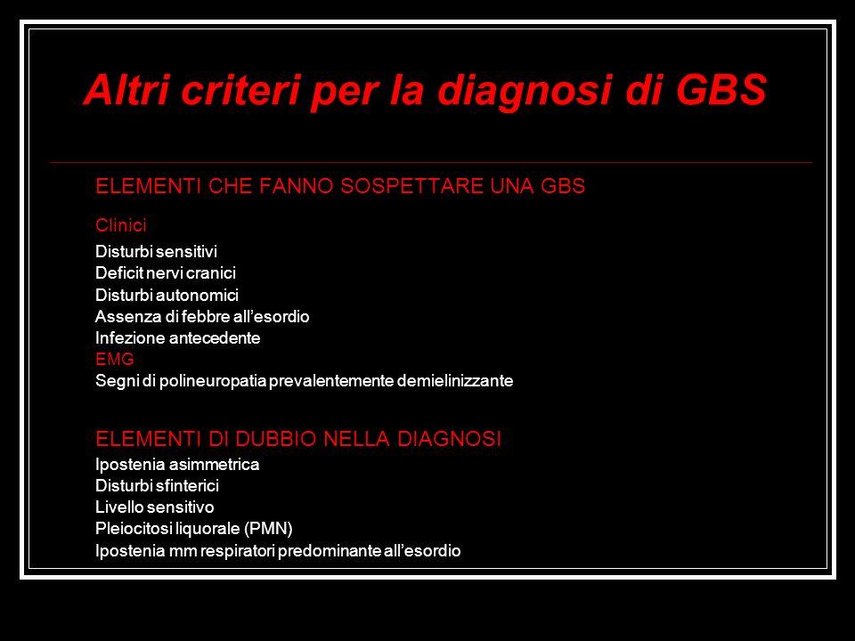 Altri criteri per la diagnosi di GBS