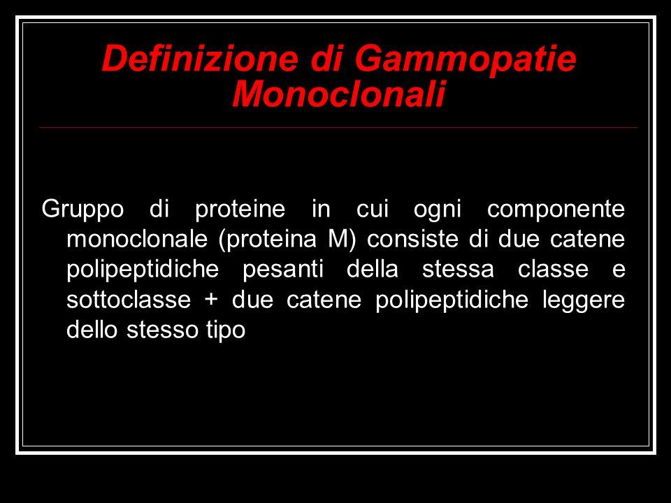 Definizione di Gammopatie Monoclonali