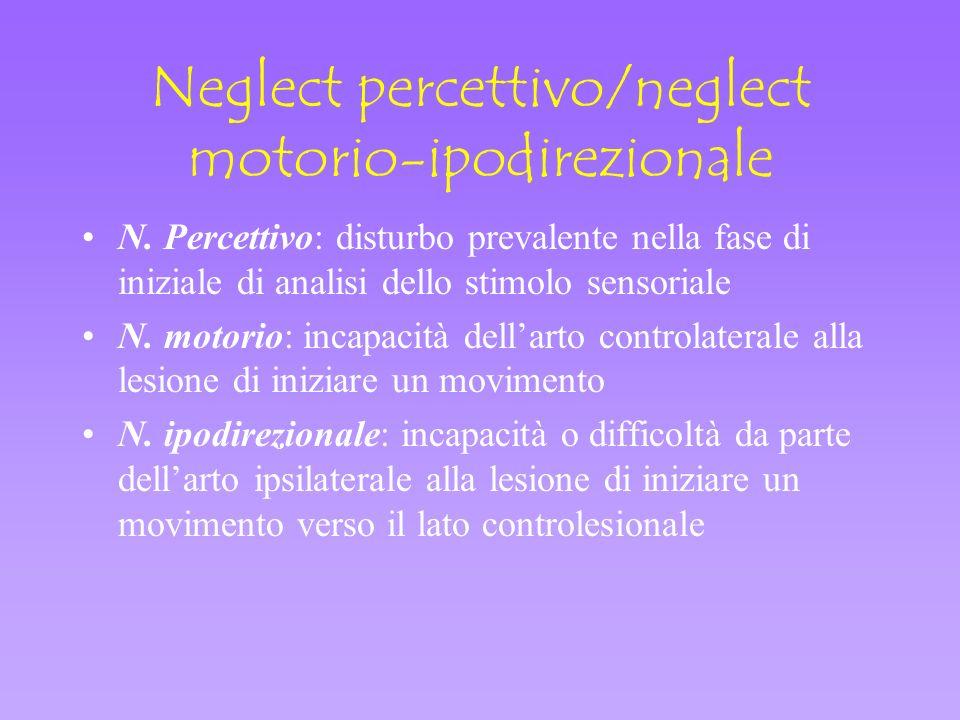 Neglect percettivo/neglect motorio-ipodirezionale