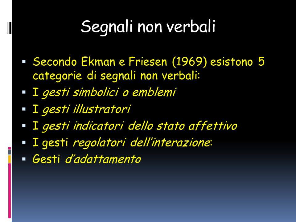Segnali non verbali Secondo Ekman e Friesen (1969) esistono 5 categorie di segnali non verbali: I gesti simbolici o emblemi.