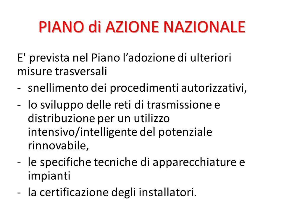 PIANO di AZIONE NAZIONALE