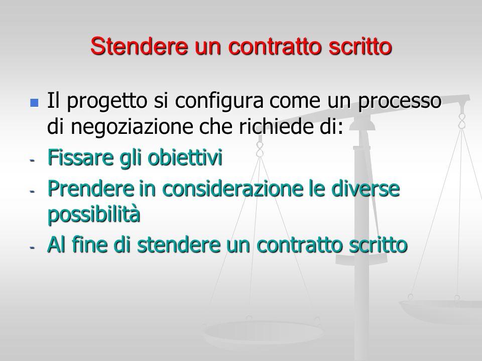 Stendere un contratto scritto