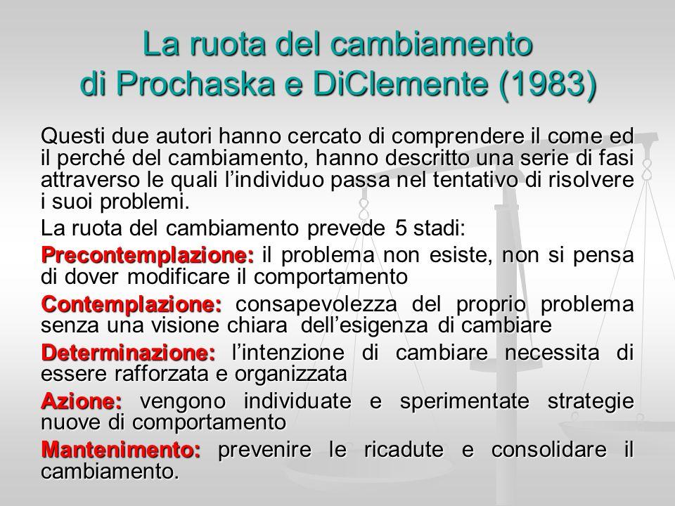 La ruota del cambiamento di Prochaska e DiClemente (1983)