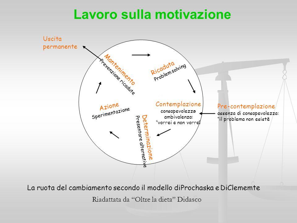 Lavoro sulla motivazione
