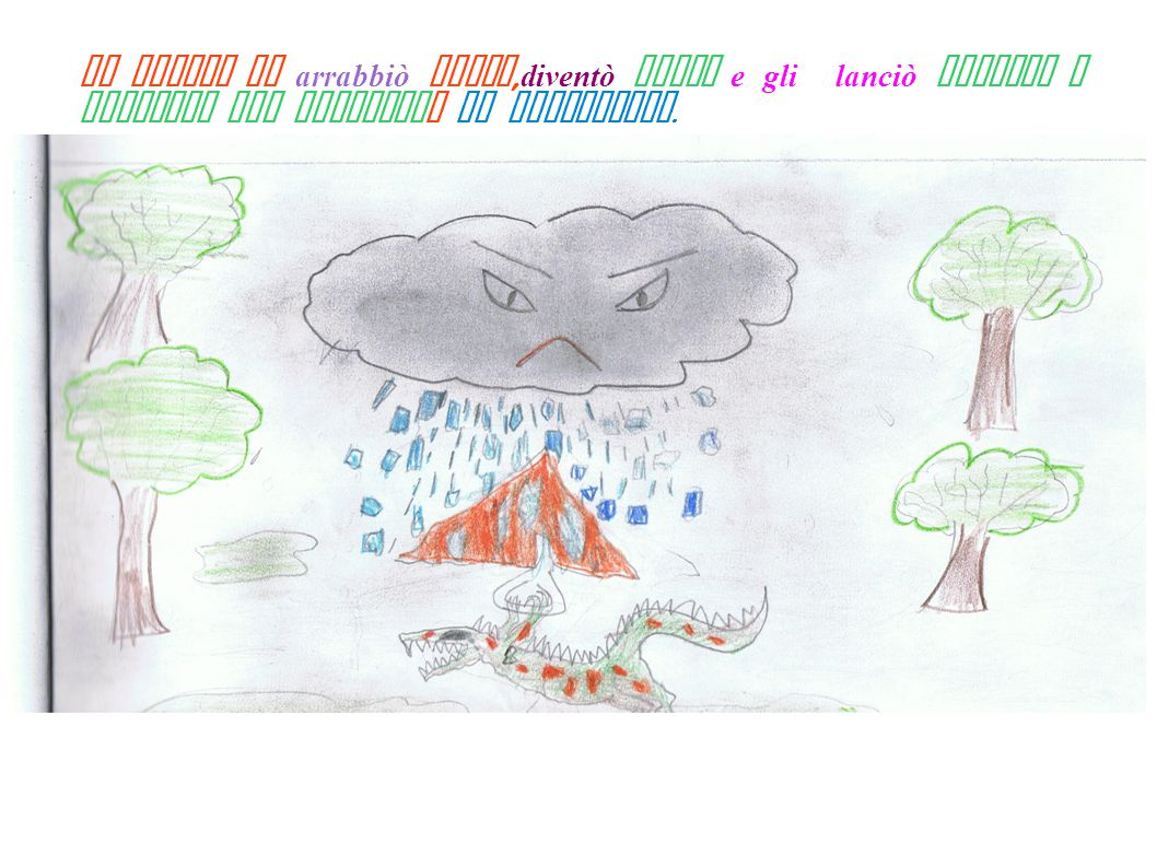 La nuvola si arrabbiò molto,diventò scura e gli lanciò pioggia e grandine per rompergli il deltaplano.