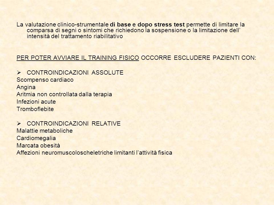 La valutazione clinico-strumentale di base e dopo stress test permette di limitare la comparsa di segni o sintomi che richiedono la sospensione o la limitazione dell' intensità del trattamento riabilitativo