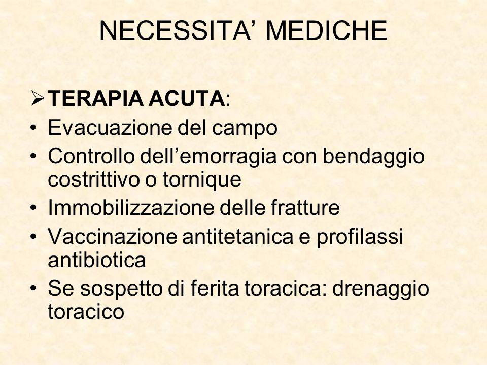 NECESSITA' MEDICHE TERAPIA ACUTA: Evacuazione del campo