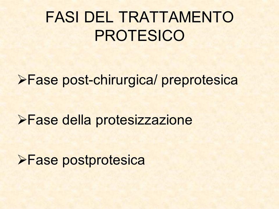 FASI DEL TRATTAMENTO PROTESICO