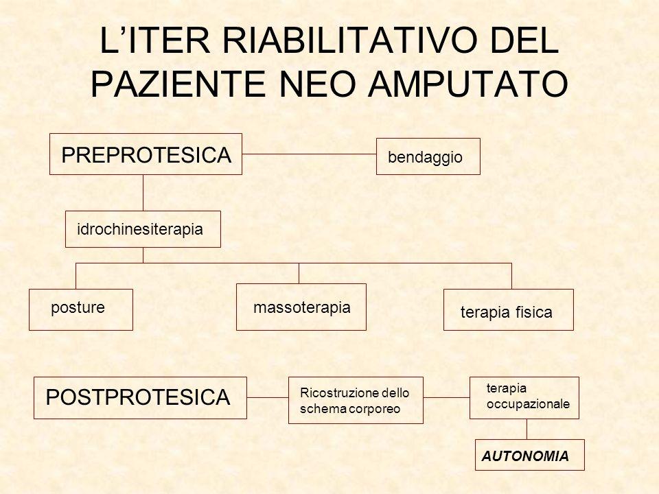L'ITER RIABILITATIVO DEL PAZIENTE NEO AMPUTATO