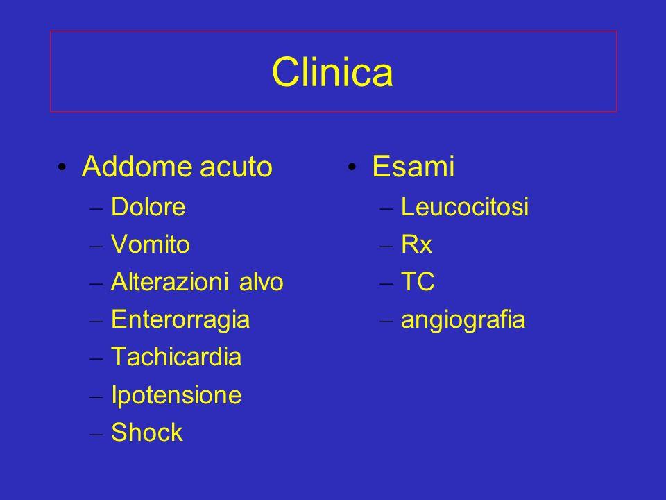 Clinica Addome acuto Esami Dolore Vomito Alterazioni alvo Enterorragia