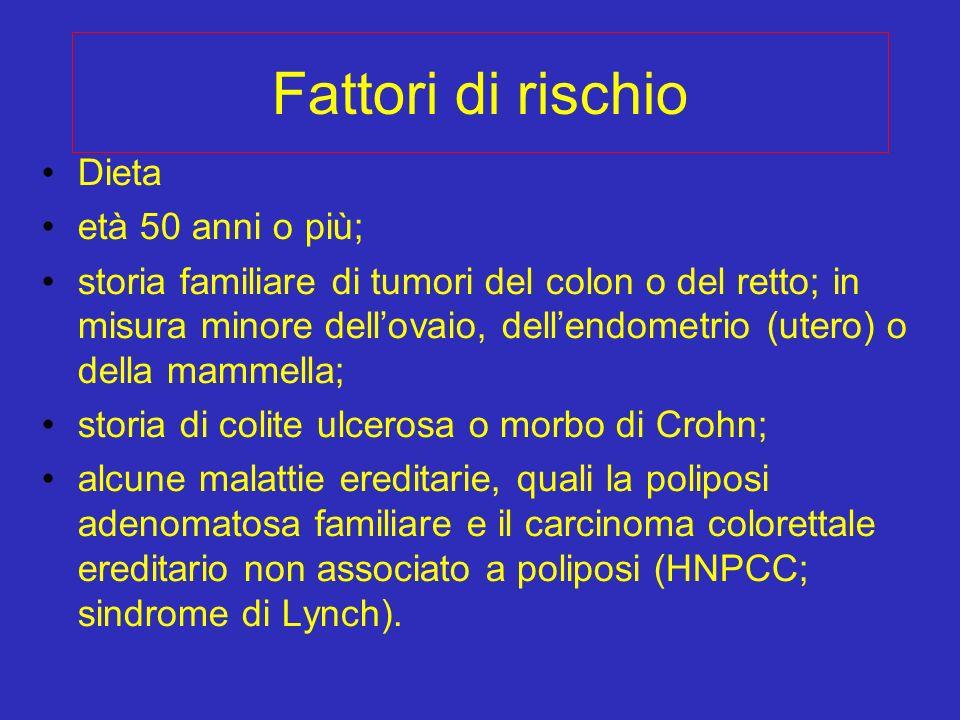 Fattori di rischio Dieta età 50 anni o più;