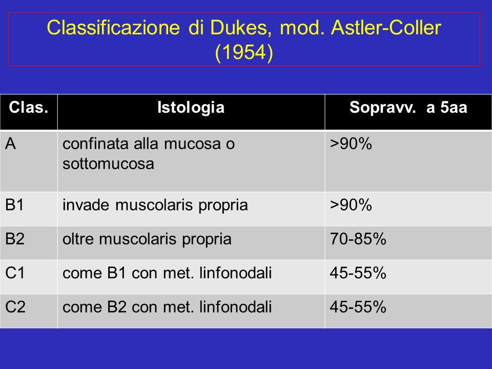 Classificazione di Dukes, mod. Astler-Coller (1954)