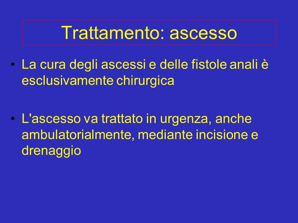 Trattamento: ascesso La cura degli ascessi e delle fistole anali è esclusivamente chirurgica.