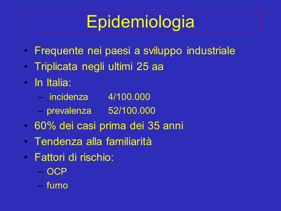 Epidemiologia Frequente nei paesi a sviluppo industriale