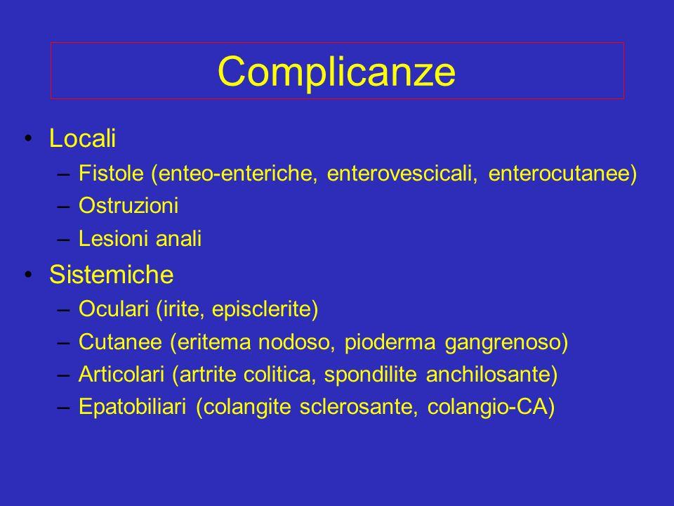 Complicanze Locali Sistemiche