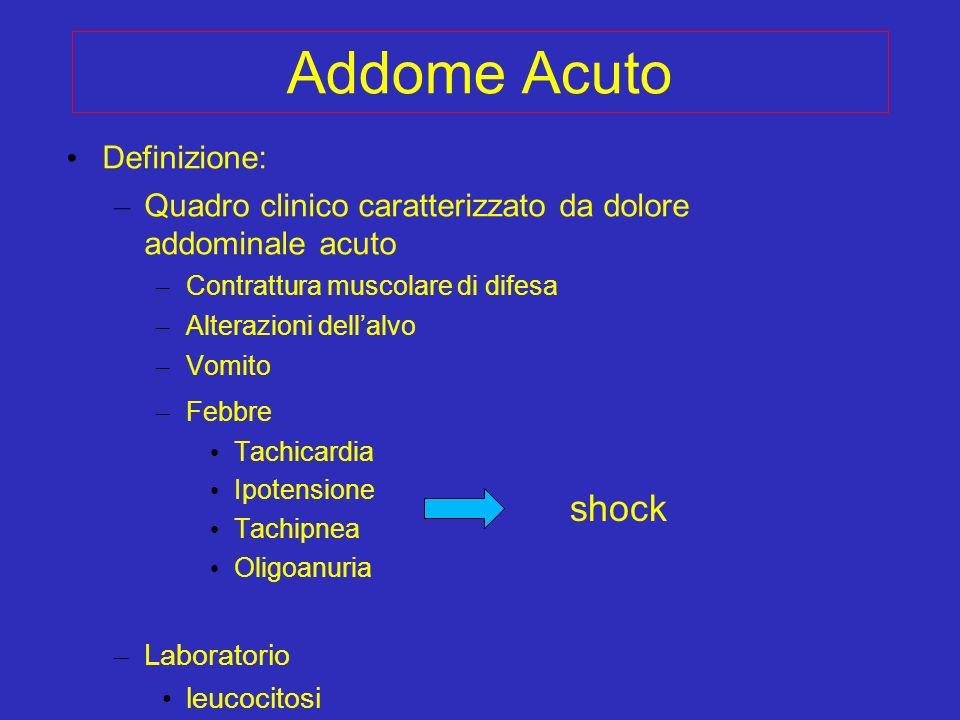 Addome Acuto shock Definizione: