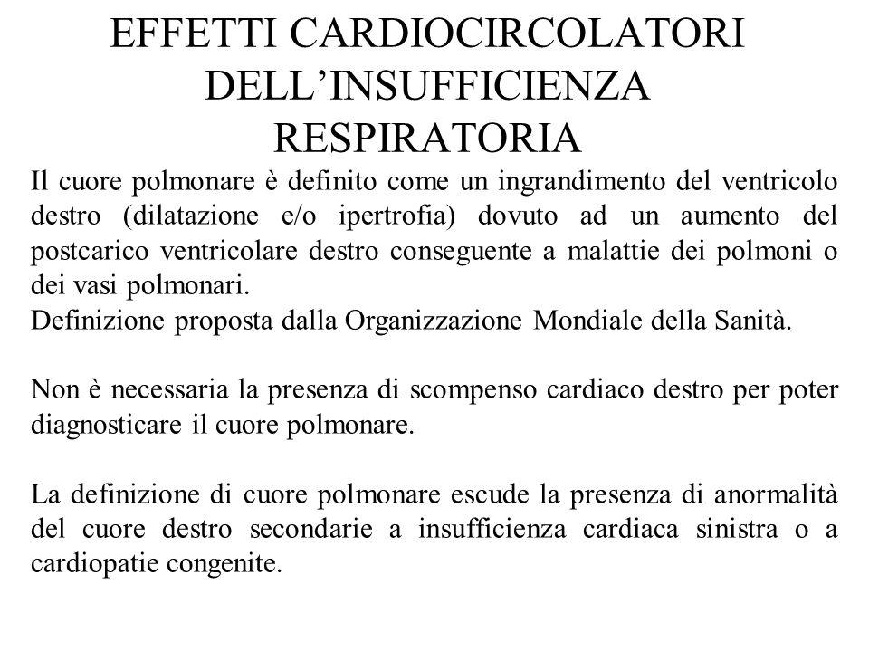 EFFETTI CARDIOCIRCOLATORI DELL'INSUFFICIENZA RESPIRATORIA