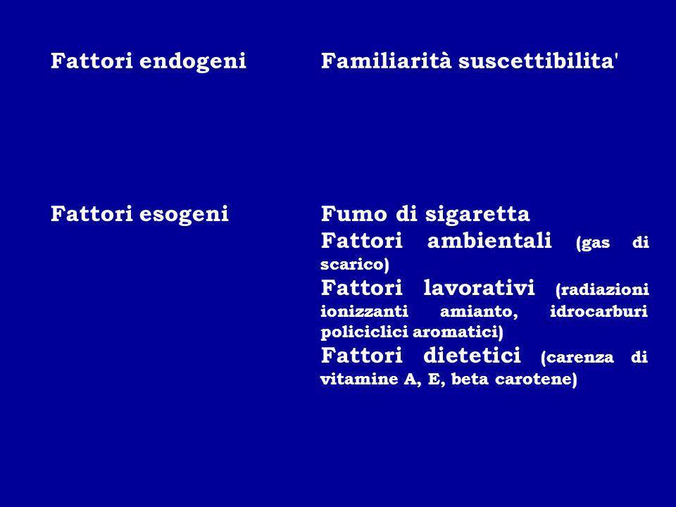 Fattori endogeni Familiarità suscettibilita