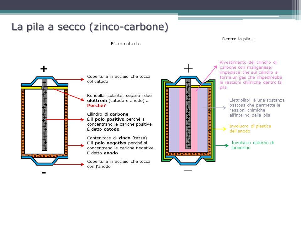 La pila a secco (zinco-carbone)