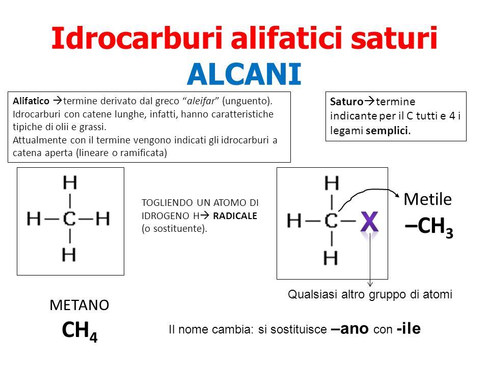 Idrocarburi alifatici saturi ALCANI