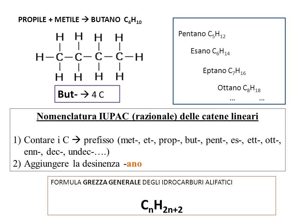Nomenclatura IUPAC (razionale) delle catene lineari