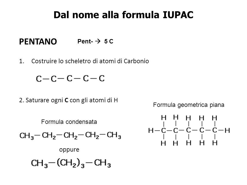 Dal nome alla formula IUPAC