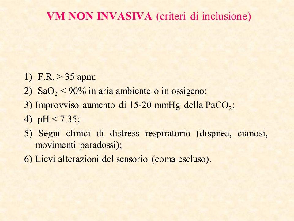 VM NON INVASIVA (criteri di inclusione)