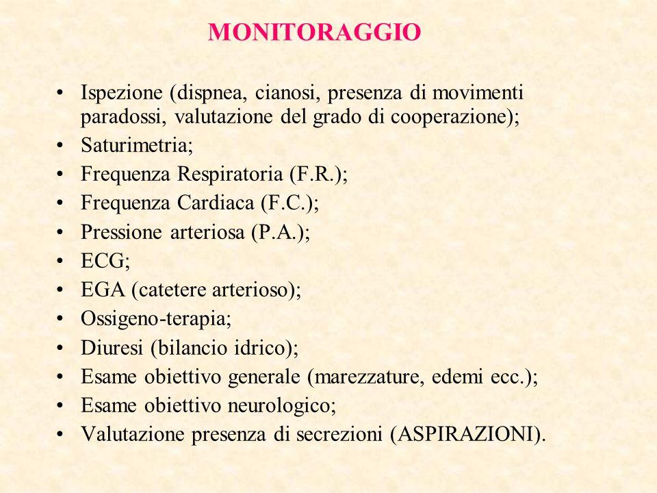 MONITORAGGIO Ispezione (dispnea, cianosi, presenza di movimenti paradossi, valutazione del grado di cooperazione);