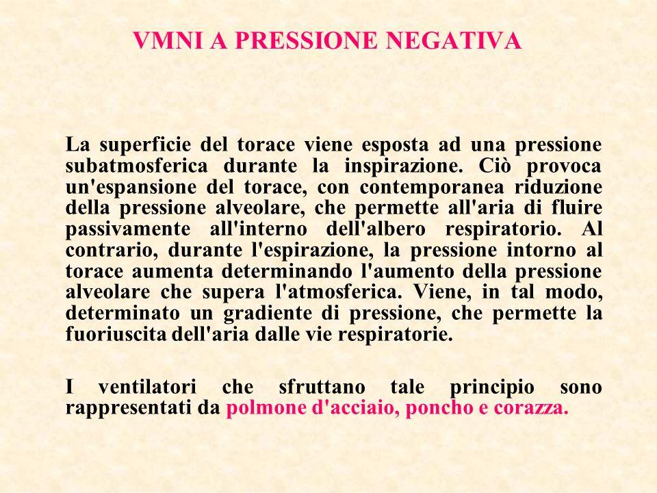 VMNI A PRESSIONE NEGATIVA