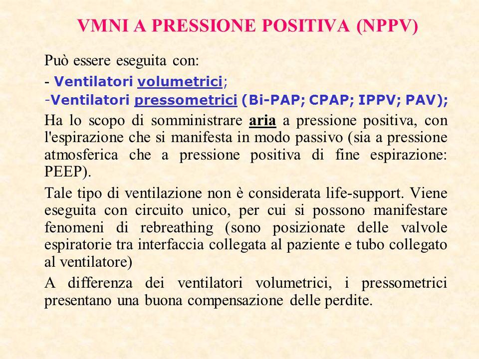 VMNI A PRESSIONE POSITIVA (NPPV)