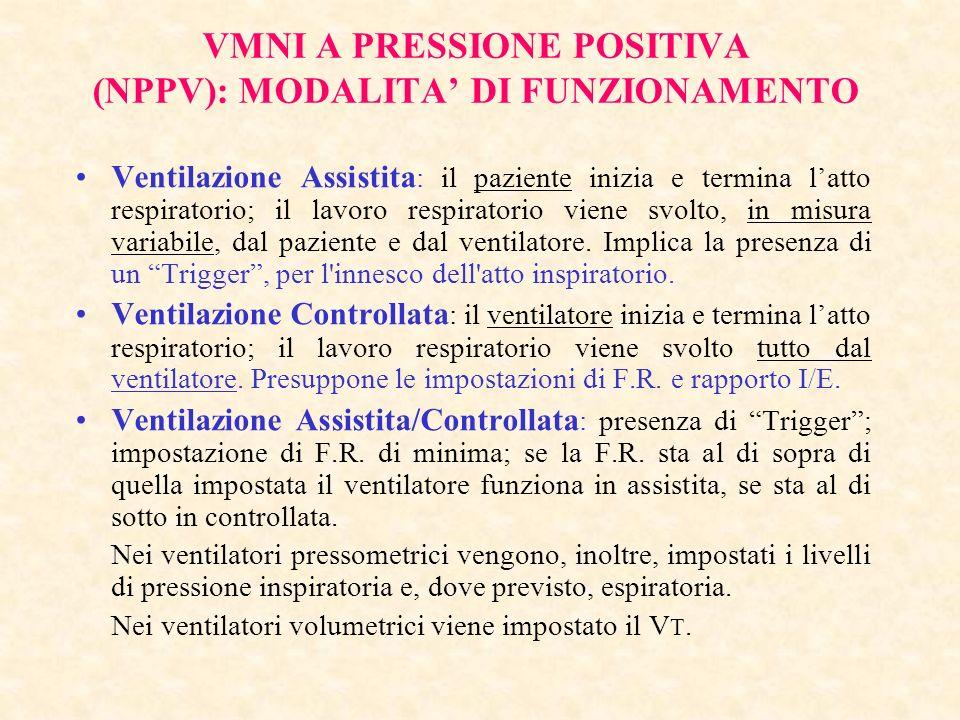 VMNI A PRESSIONE POSITIVA (NPPV): MODALITA' DI FUNZIONAMENTO