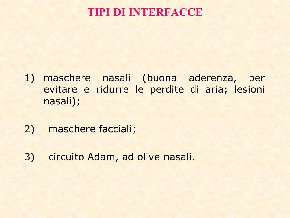 TIPI DI INTERFACCE maschere nasali (buona aderenza, per evitare e ridurre le perdite di aria; lesioni nasali);