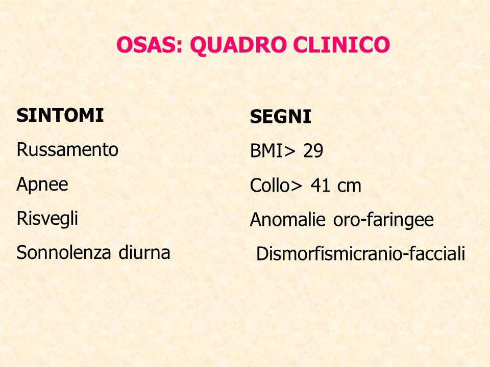 OSAS: QUADRO CLINICO SINTOMI SEGNI Russamento BMI> 29 Apnee