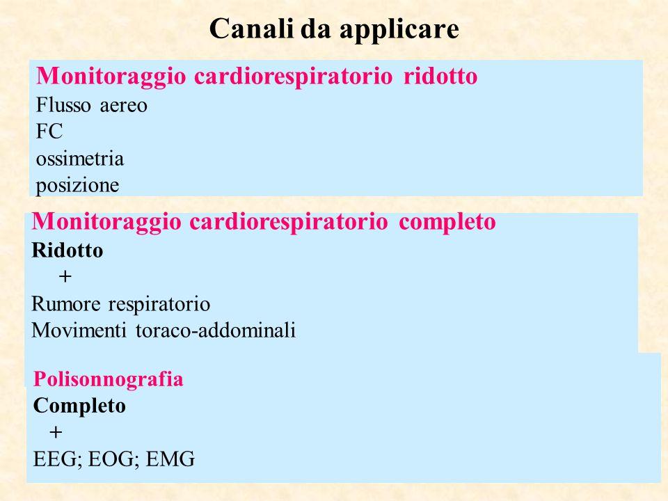 Canali da applicare Monitoraggio cardiorespiratorio ridotto