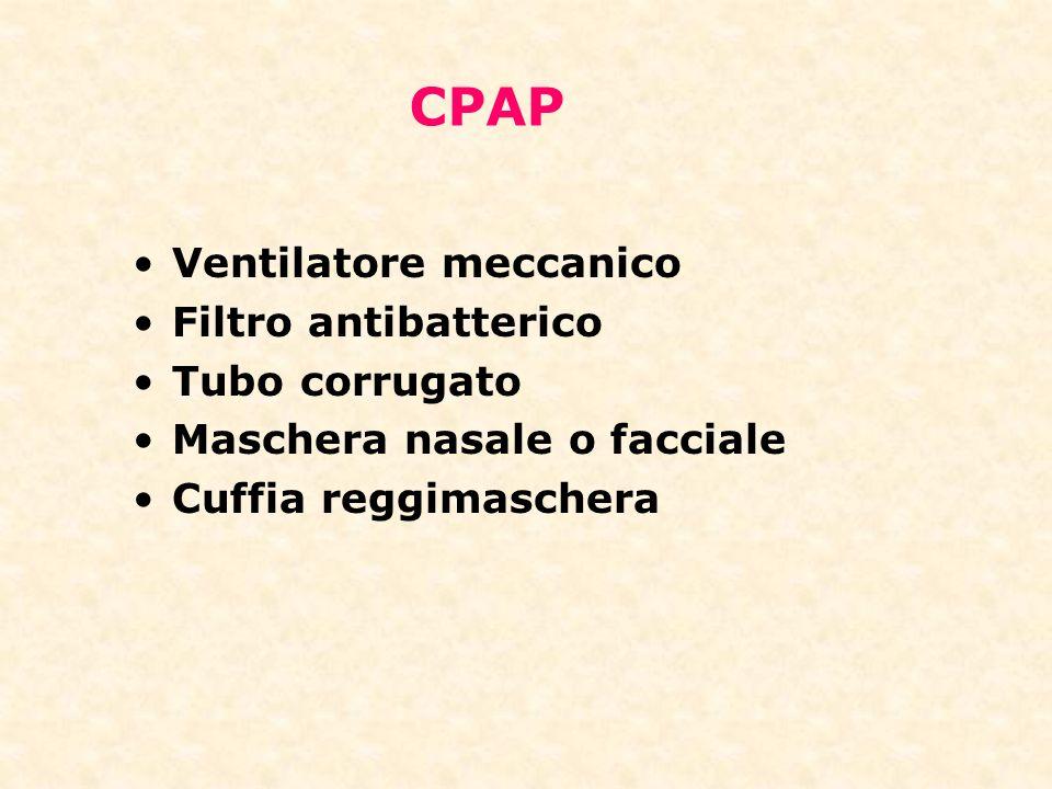 CPAP Ventilatore meccanico Filtro antibatterico Tubo corrugato