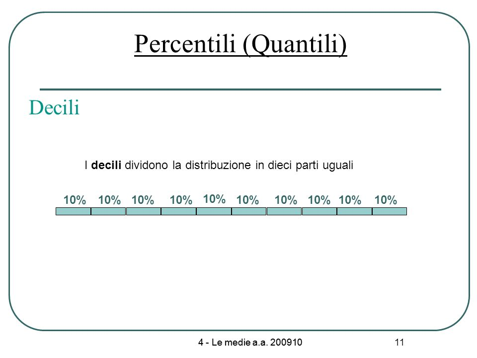 Percentili (Quantili)