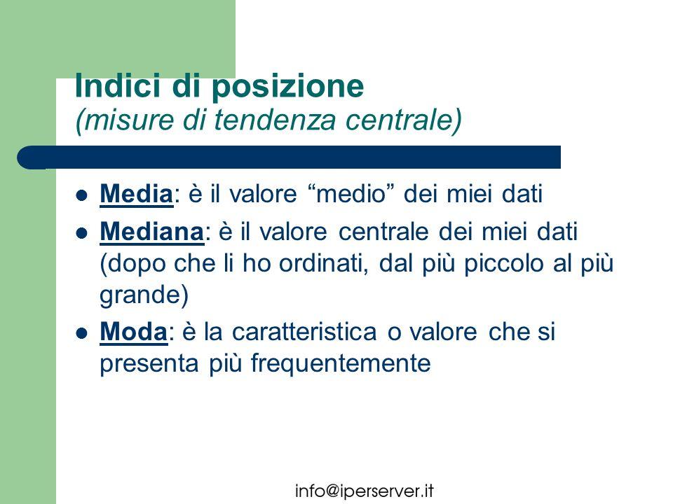 Indici di posizione (misure di tendenza centrale)