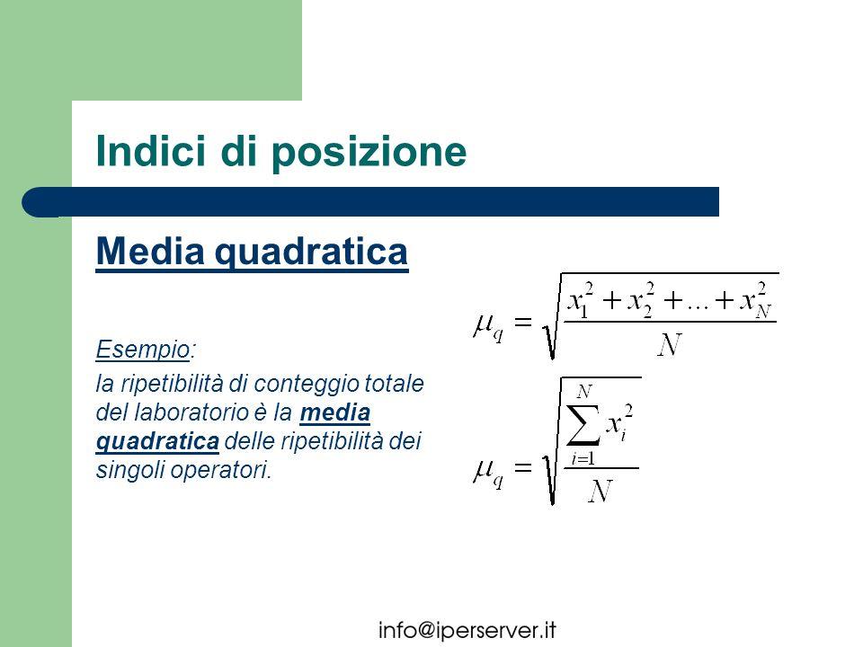 Indici di posizione Media quadratica Esempio: