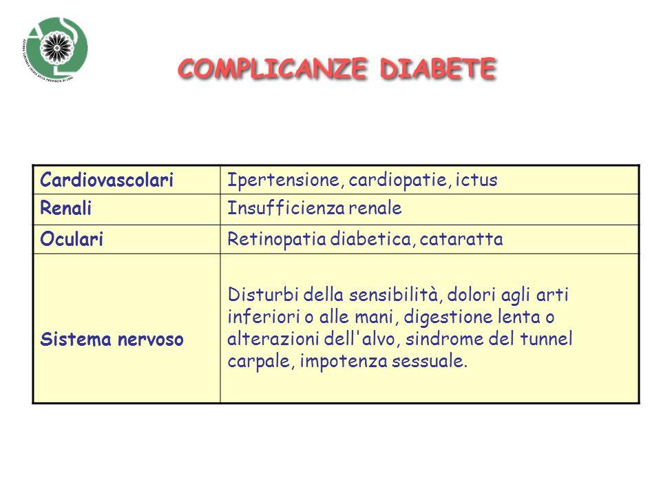 COMPLICANZE DIABETE Cardiovascolari Ipertensione, cardiopatie, ictus