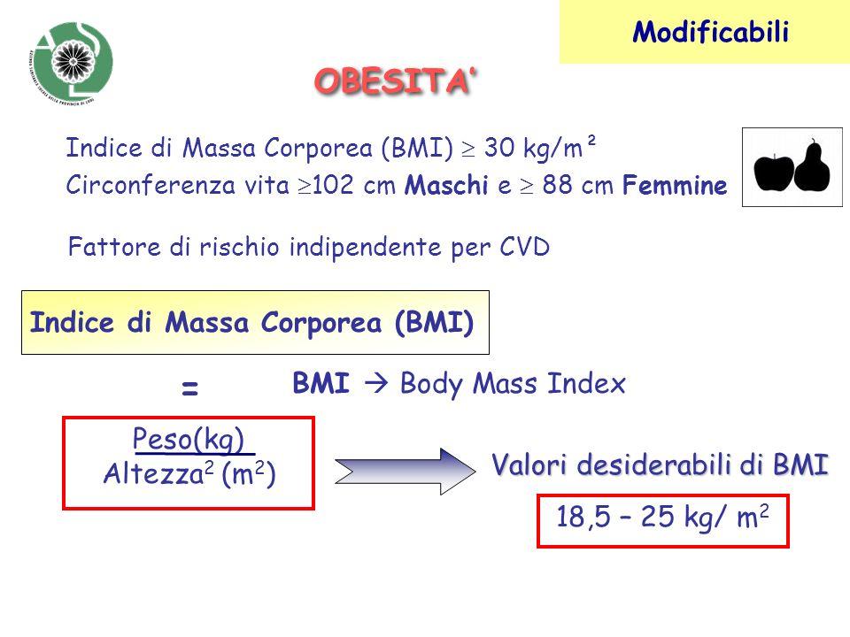= OBESITA' Modificabili Indice di Massa Corporea (BMI)