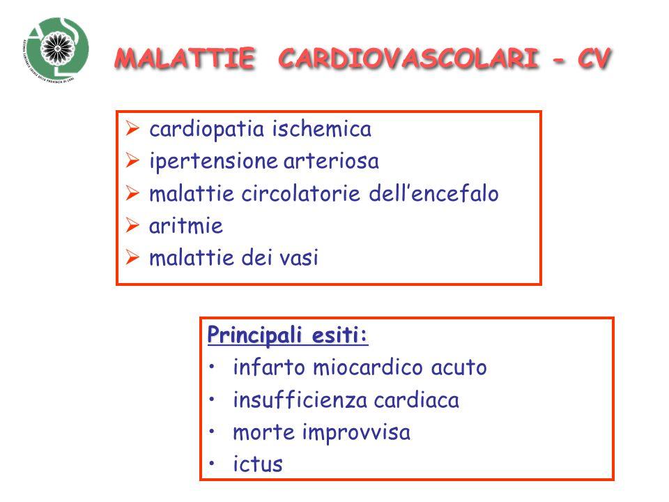 MALATTIE CARDIOVASCOLARI - CV