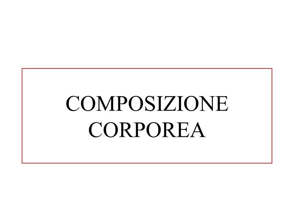 COMPOSIZIONE CORPOREA