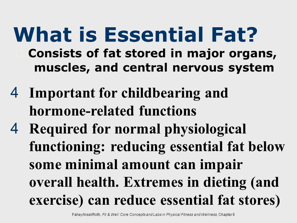 What is Essential Fat  Consists of fat stored in major organs, muscles, and central nervous system.